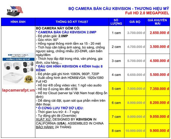 Báo giá dòng camera KBvision