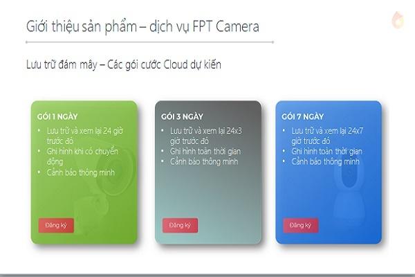 Gói dịch vụ lưu trữ camera Fpt outdoor
