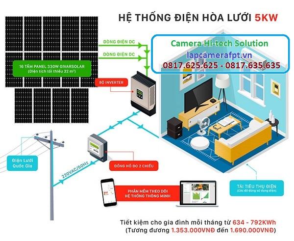 Giá thi công 1 hệ thống điện mặt trời 5KW