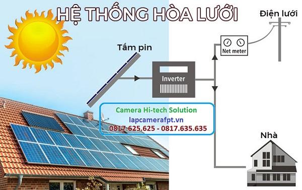 Hệ thống điện mặt trời là gì ?
