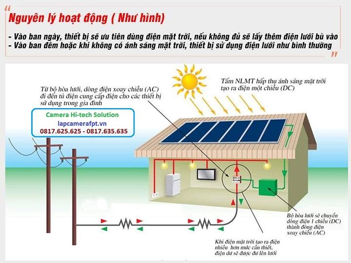Nguyên lý vận hành của hệ thống năng lượng mặt trời